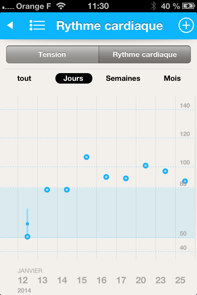 pulsation graphique pulse withings