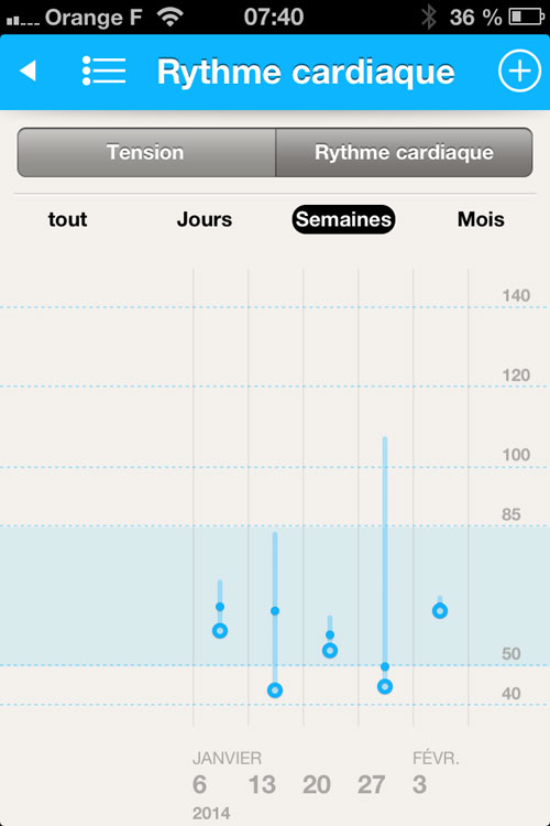 rythme-cardiaque-balance-withings