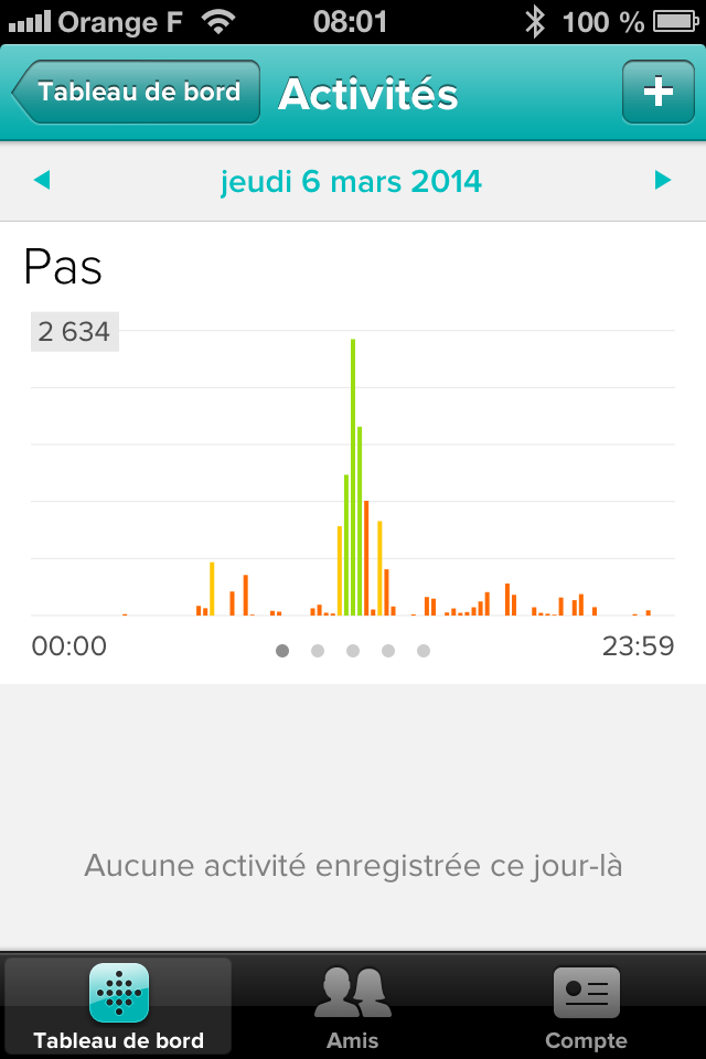 fitbit one pas