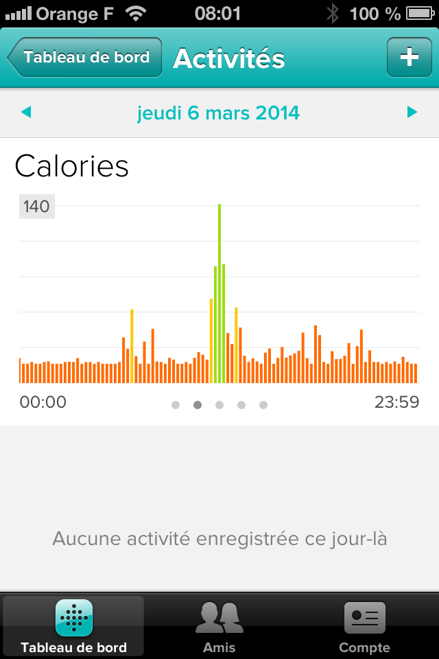 fitbit one calories
