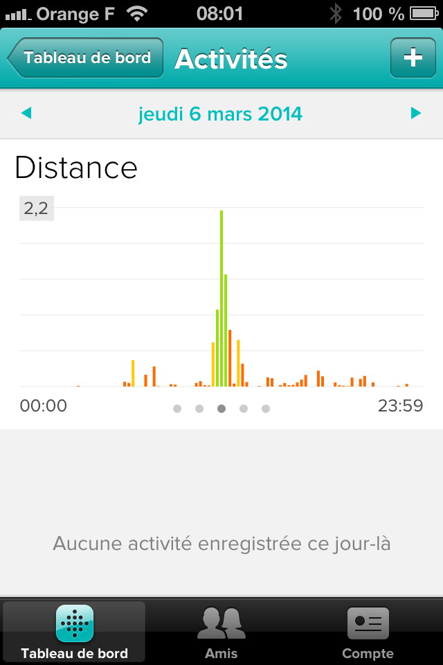 fitbit one distance