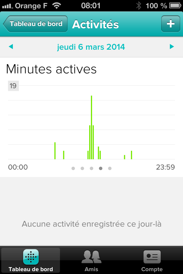 fitbit one minutes actives